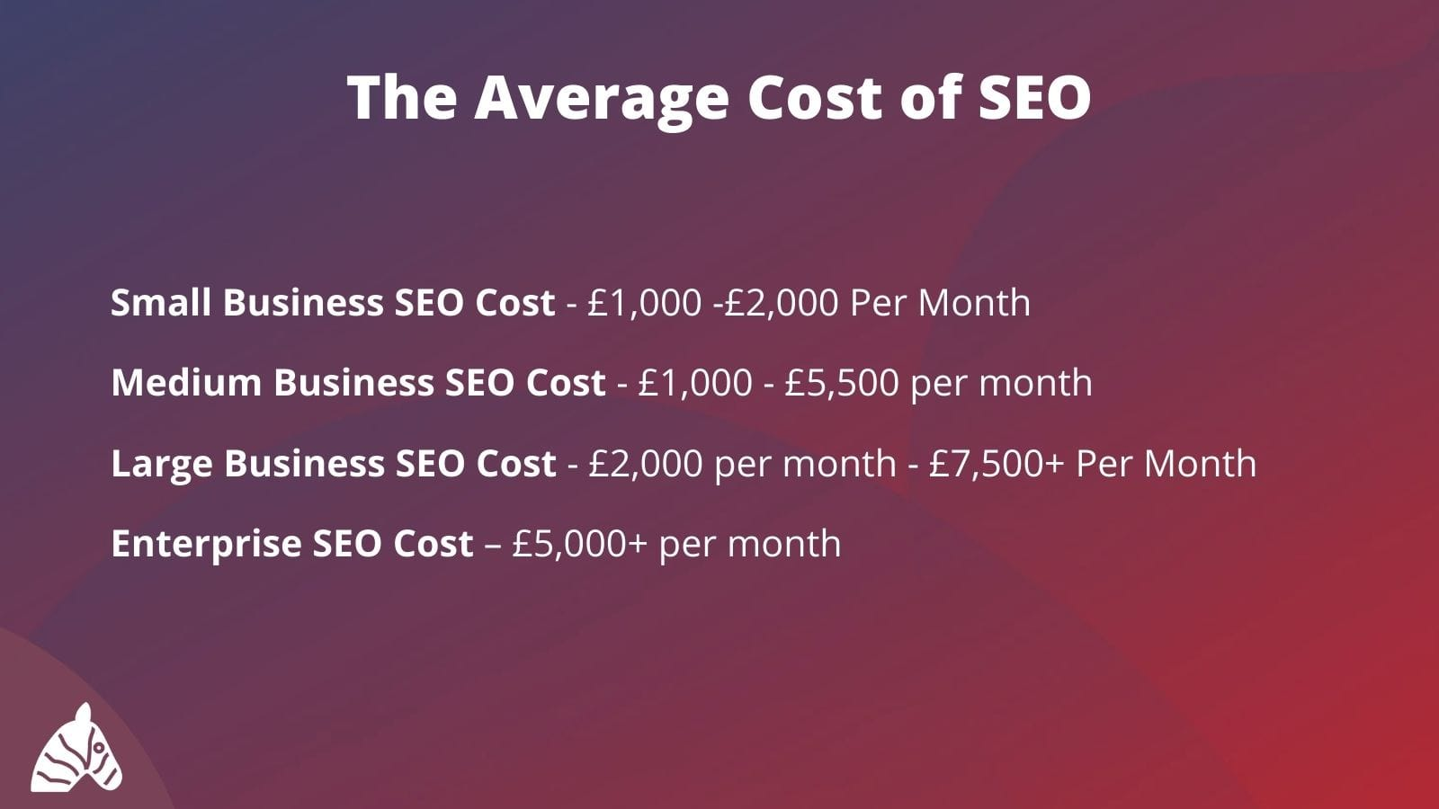 the average cost of SEO services